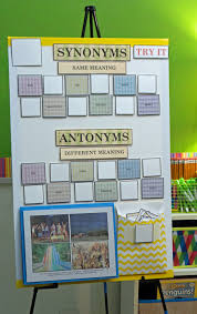 Active Anchor Chart Synonyms And Antonyms