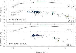 updip seismic aseismic transition of the sumatra megathrust view large slide