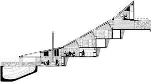 architecture drawing. The Styled Chic And Shack Architecture Drawings Of Jo Noero Architecture Drawing F