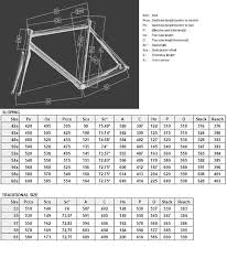 C60 Size Chart Colnago C60 60s Campagnolo Eps Super Record The Paceline Forum