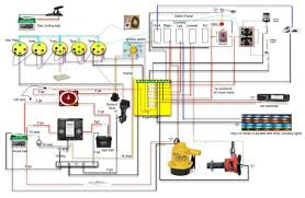 boat electrical system diagram boat image wiring newbie takes a shot at wiring diagram for dual battery setup on boat electrical system