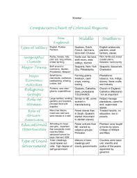 52 Memorable Colonies Comparison Chart