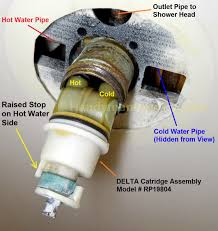 how to remove a leaky shower valve cartridge delta shower valve cartridge removal