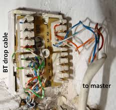 cat5 to bt socket wiring diagram wiring diagram work cable wire diagram wiring and schematic design cat5 to bt