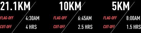 5k Timing Chart 2xu Compression Run