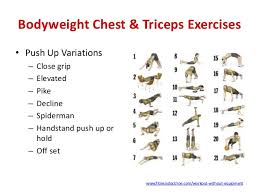workout without equipment bodyweight exercises to burn fat