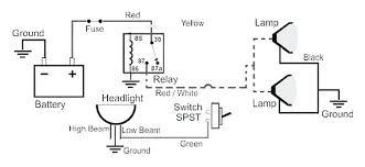 international truck wiring diagram also electrical wiring International Truck Wiring Diagram 1991 at 4900 International Truck Wiring Diagram