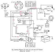 motor wiring wiring diagram for john deere l130 the 111h 89 John Deere 317 Ignition Diagram at Free Wiring Diagrams John Deere