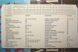 1999 bmw 528i fuse box diagram automotive block diagram \u2022 1999 bmw 528i wiring diagram at 1999 Bmw 540i Fuse Diagram