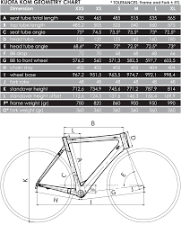 Kuota Kom Specifications Related Keywords Suggestions