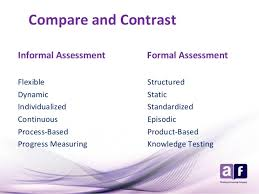 Formal Assessment Mesmerizing Formal And Informal Assessments Principles And Methods Of Assessment