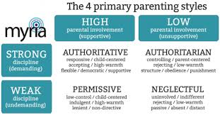 Way Of Parenting Live Each Day As If It Were Your Last