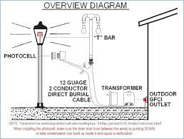 31 inspirational photocell wiring diagrams victorysportstraining Simple Photocell Diagram at Photocell Installation Wiring Diagram