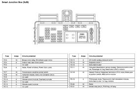 2009 ford fusion interior fuse box diagram vehiclepad 2009 2005 mustang fuse diagram 2005 auto wiring diagram schematic