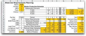Computation - Operations Management/industrial Engineering