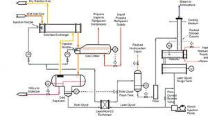 trane contactor wiring diagram on trane images free download Hvac Contactor Wiring Diagram trane contactor wiring diagram on trane contactor wiring diagram 16 contactor wiring diagram ac unit trane air conditioner wiring diagram ac contactor wiring diagram