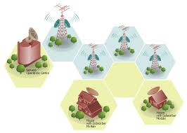 wireless broadband network diagram wireless broadband network diagram tree satellite dish radio waves office building