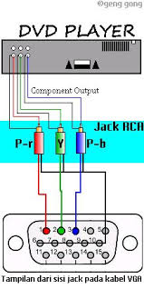 rca pin diagram simple wiring diagram vga to rca wiring new era of wiring diagram u2022 vga to rca diagram rca pin diagram