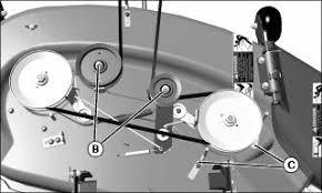 ariens tractor wiring diagram on ariens images free download John Deere La115 Wiring Diagram ariens tractor wiring diagram 27 riding mower starter wiring diagram ammeter wiring diagram wiring diagram for john deere la115