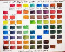 Watercolor Palette Chart Watercolor Mixing Chart Basic Palette Watercolor Chart