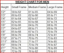 5 2 Weight Chart Height To Weight Chart Weight Management