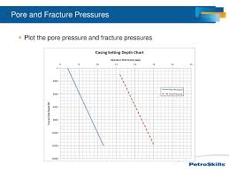 Casing Point Selection Ppt Download