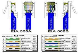 cat5e wiring diagram schematic thewiringweb com Cat 5 E Wiring Diagram cat5e wiring diagram schematic cat5e wiring diagrams