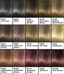 28 Albums Of Loreal Red Hair Color Chart Explore