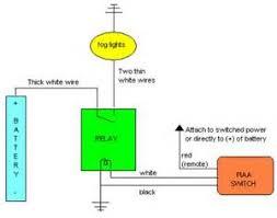 cs leviton wiring diagram wiring diagram schematics leviton double switch wiring diagram nodasystech com