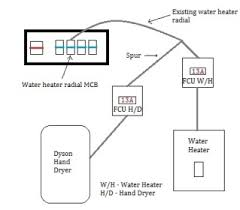 hand dryer wiring diagram hand image wiring diagram iet forums fault on a fuse spur who s responsible equipment or on hand dryer wiring