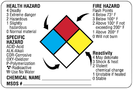 Chemical Hazard Chart Chemical Hazard Label 3in X 2in