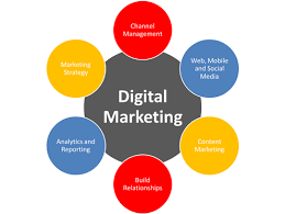 Marketing Channels The 8 Types Of Digital Marketing Channels You Must Know About