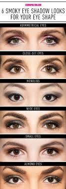 6 perfect smoky eye looks for your eye shape