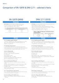 Dnv Padeye Design Calculation Comparison Of En 12079 Dnv 2 7 1