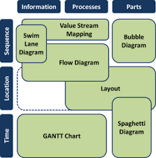 Visualize Your System Overview Of Diagrams In