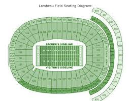 Packer Players Lambeau Field Seating Diagram