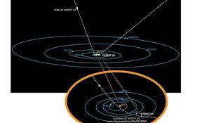 Space Exploration Alien News