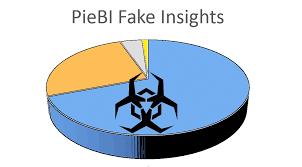 3d Pie Chart Power Bi Certifying Custom Visuals For Power Bi Datachant
