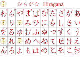 Hiragana Stroke Order Worksheet Images - Worksheet For Kids Maths ...
