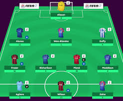 How to Play Premier League Fantasy Football 2019/20 - Average Joes