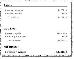 basic balance sheet balance sheet example entire portrayal sample webtrucks info