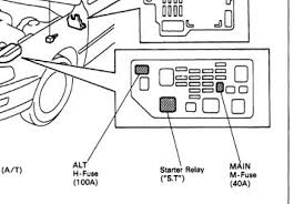 fuse diagram for 1992 toyota camry le complete wiring diagrams \u2022 Toyota Camry Fuse Box Diagram 1992 toyota camry 4 cyl that fails to start does not even click rh justanswer com 1998 toyota camry fuse diagram 2001 toyota camry fuse diagram