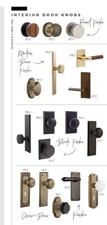 Statement Interior and Exterior Door Knobs - Room for Tuesday Blog ...