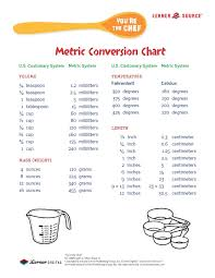 Wallpaper Measuring Chart 50 Wallpaper Conversion Chart On Wallpapersafari