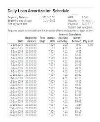 Loan Amortization Calculator Excel Template Template Beautiful Car