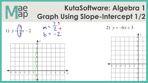 kuta algebra 1 graphing lines slope intercept form part 1