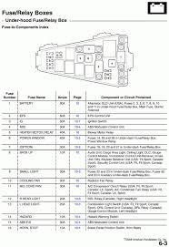 honda accord fuse box price wiring diagram shrutiradio 2002 honda accord window fuse at 2001 Honda Accord Fuse Box