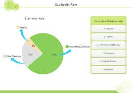 Health Pie Chart Free Health Pie Chart Templates