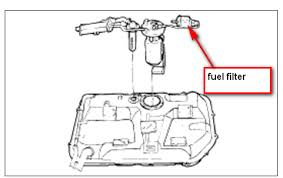 hyundai santa fe fuel pump wiring diagram wiring diagram repair s ponent location views 2003 2 4l xterra fuel pump wiring diagram image moreover 97 mitsubishi diamante