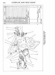 caterpillar 3208 wiring diagram explore wiring diagram on the net • photo 3208 parts manual pagina 099 cat 3208 caterpillar 3208 marine engine wiring diagram caterpillar 3208 generator wiring diagram